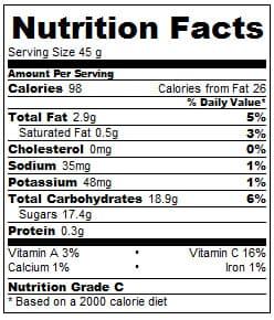 jam nutrition