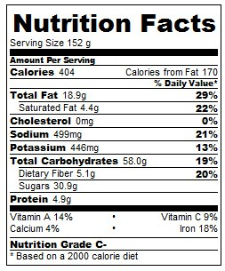 banana bread nutrition