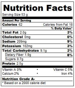 beet humus nutrition