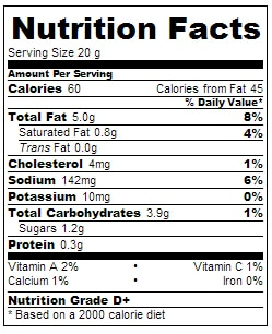 Ranch Dressing Nutrition - 2 Tbl per serving